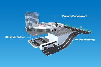 2019-09-06 Huizhou Smart Parking Project.jpg