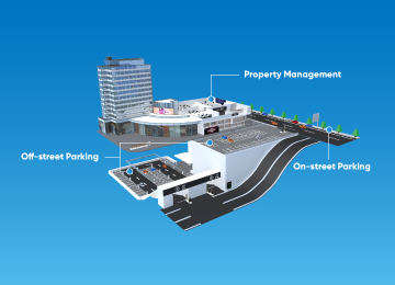 2019-09-05 Huizhou Smart Parking Project.jpg